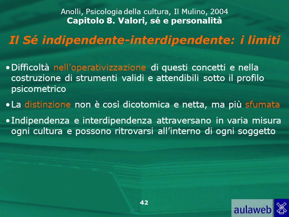 Il Sé indipendente-interdipendente: i limiti
