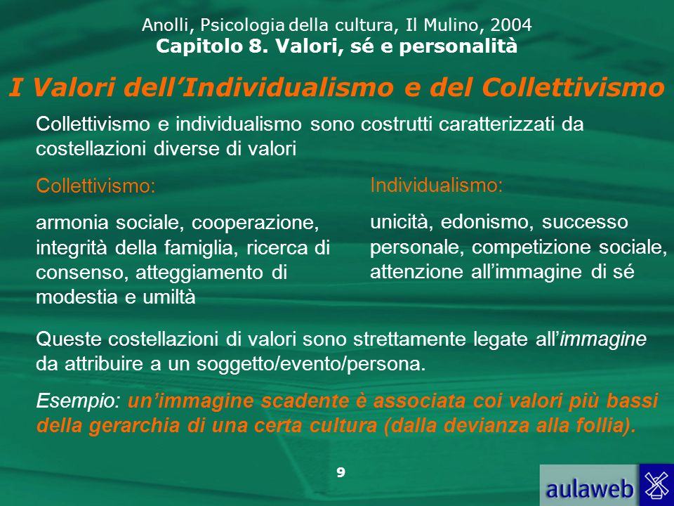 I Valori dell'Individualismo e del Collettivismo