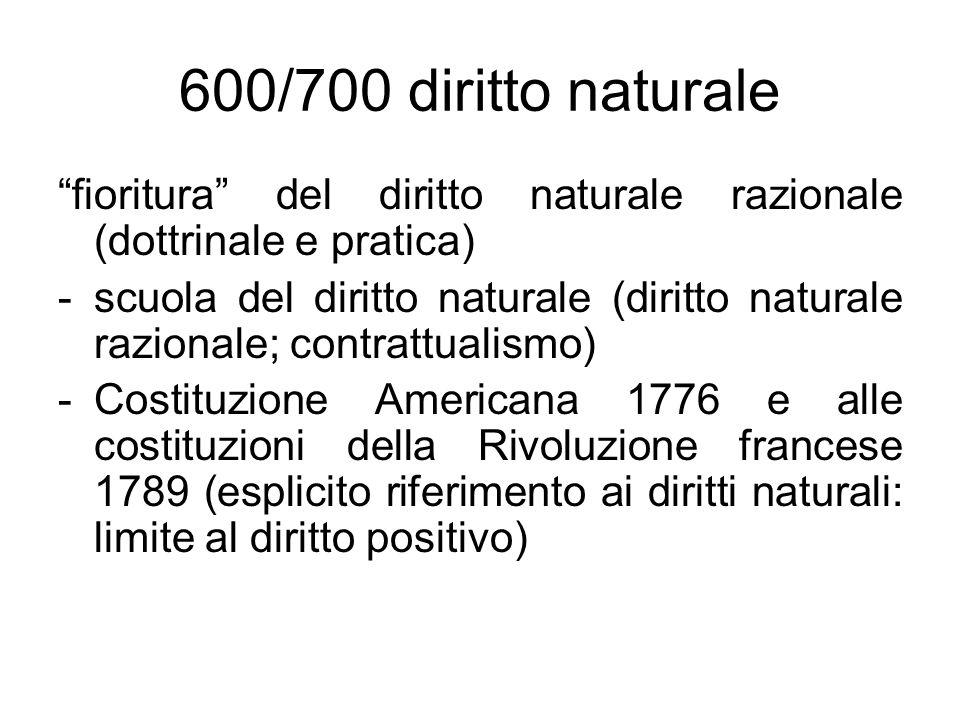 600/700 diritto naturale fioritura del diritto naturale razionale (dottrinale e pratica)