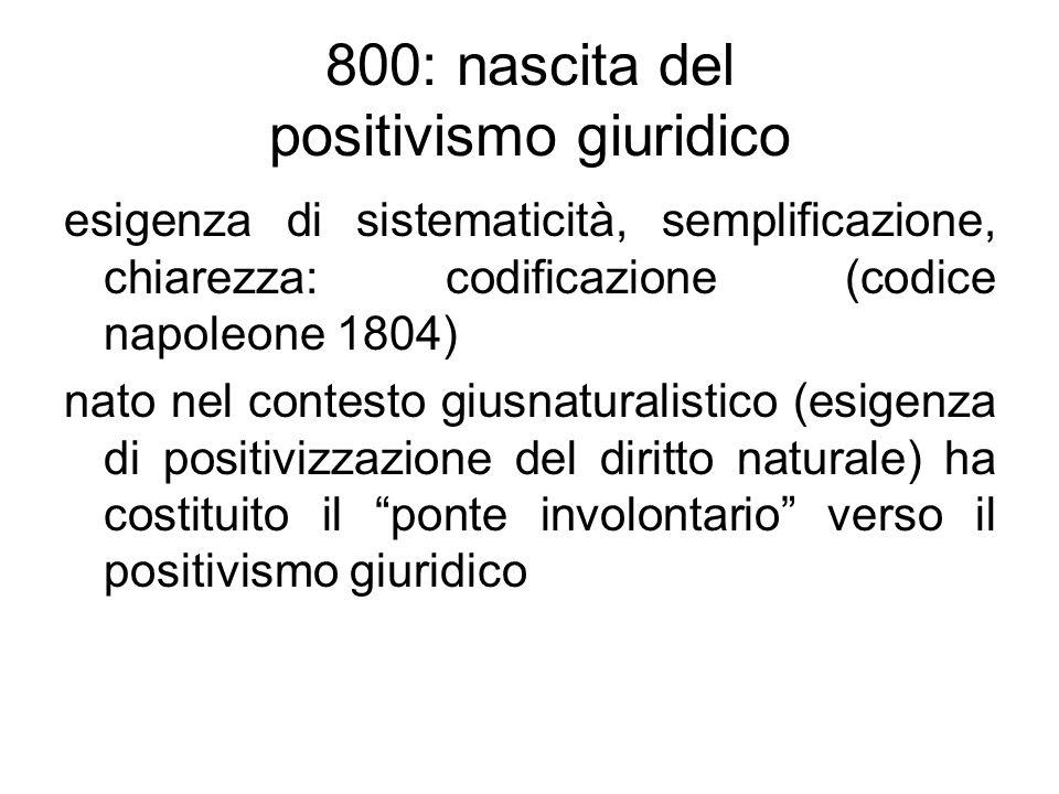 800: nascita del positivismo giuridico