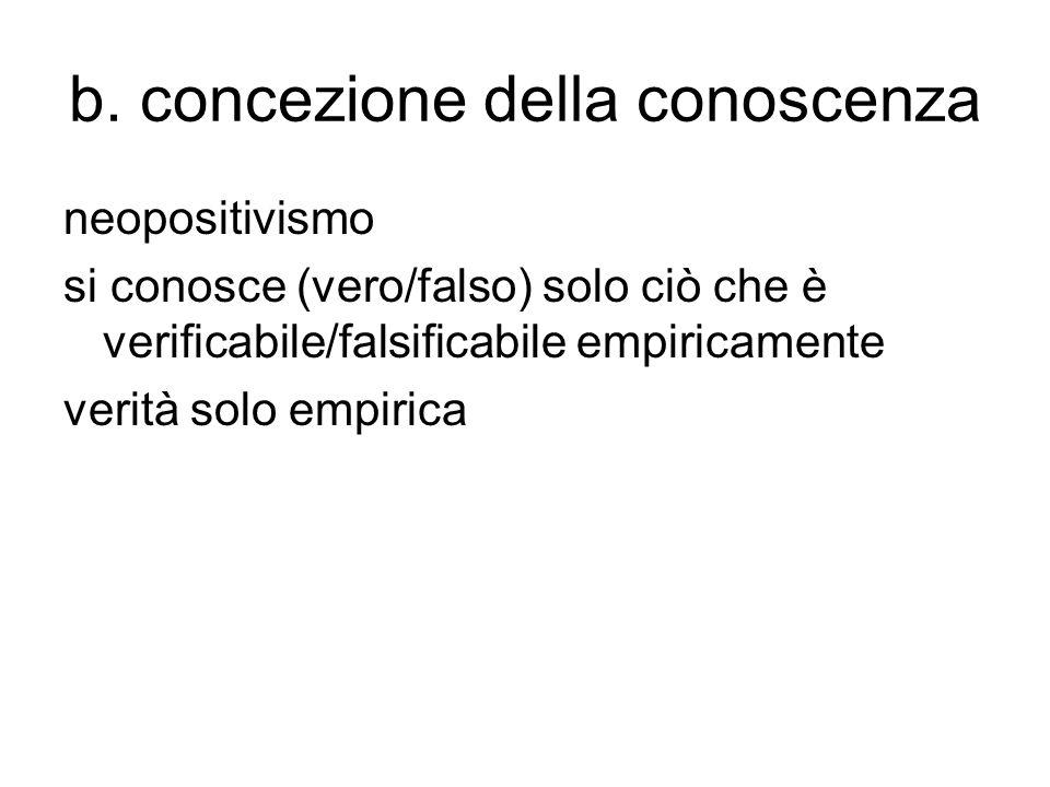b. concezione della conoscenza