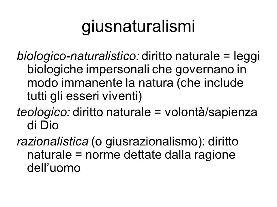 giusnaturalismi