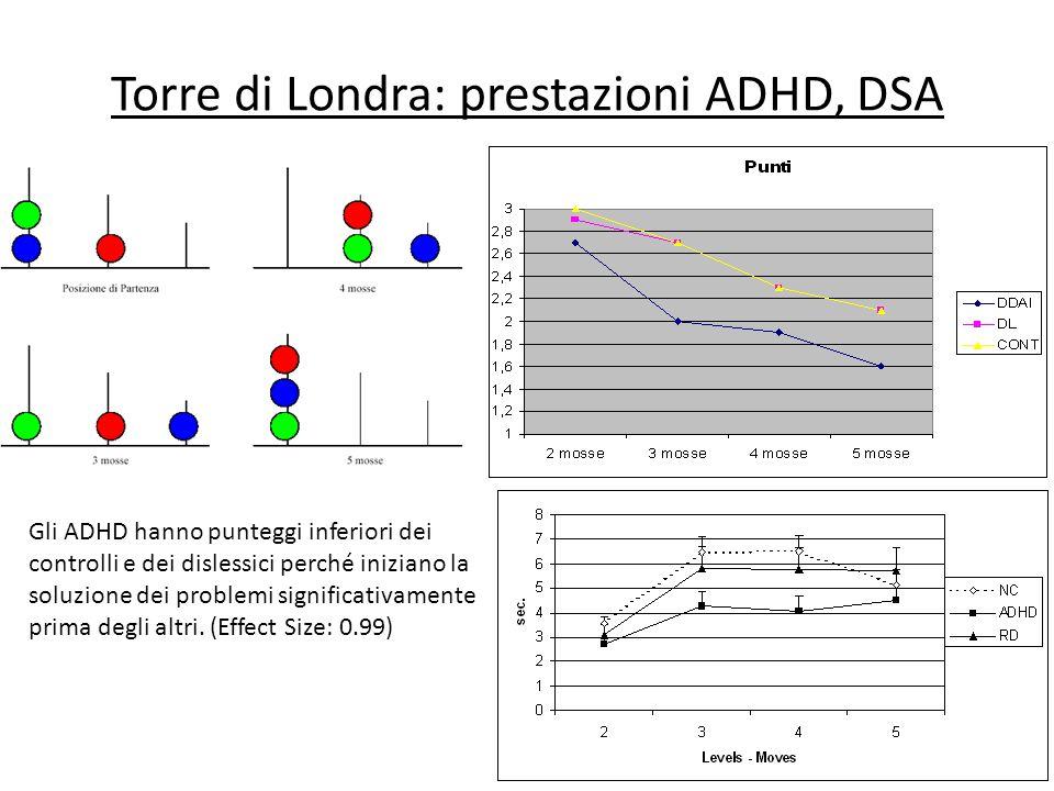 Torre di Londra: prestazioni ADHD, DSA