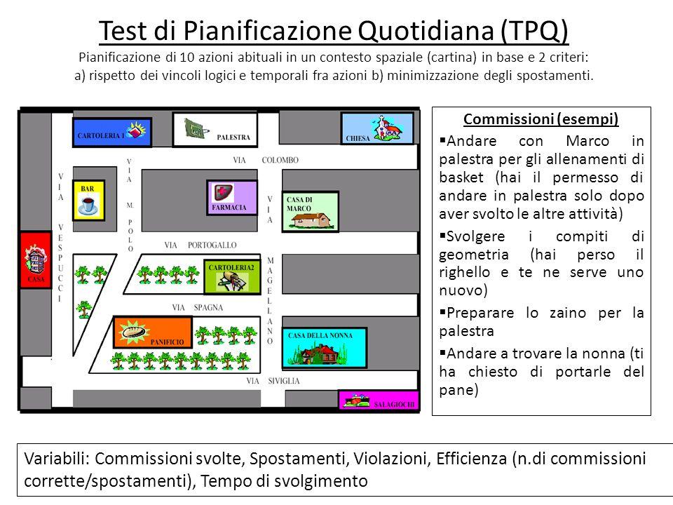 Test di Pianificazione Quotidiana (TPQ) Pianificazione di 10 azioni abituali in un contesto spaziale (cartina) in base e 2 criteri: a) rispetto dei vincoli logici e temporali fra azioni b) minimizzazione degli spostamenti.