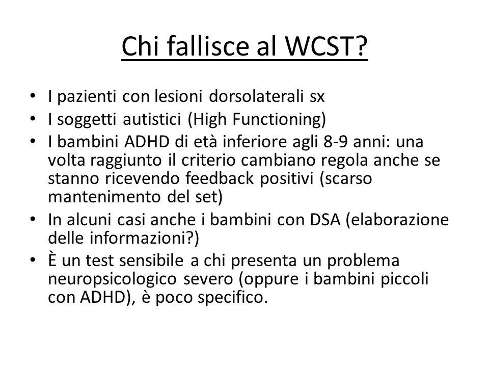 Chi fallisce al WCST I pazienti con lesioni dorsolaterali sx