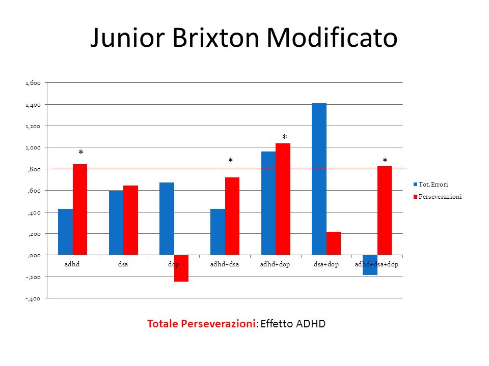 Junior Brixton Modificato