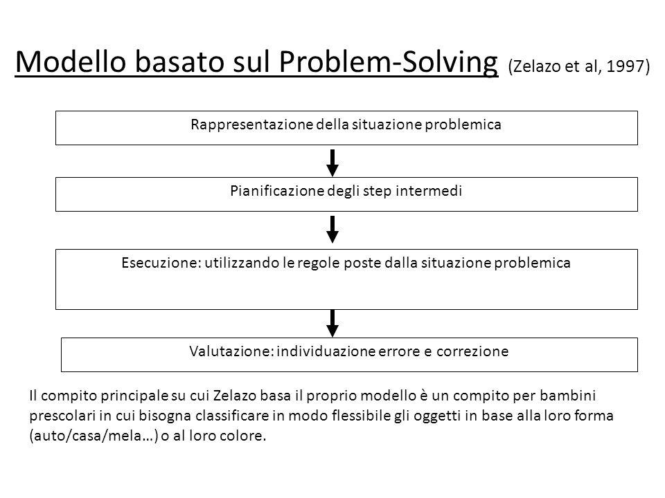 Modello basato sul Problem-Solving (Zelazo et al, 1997)