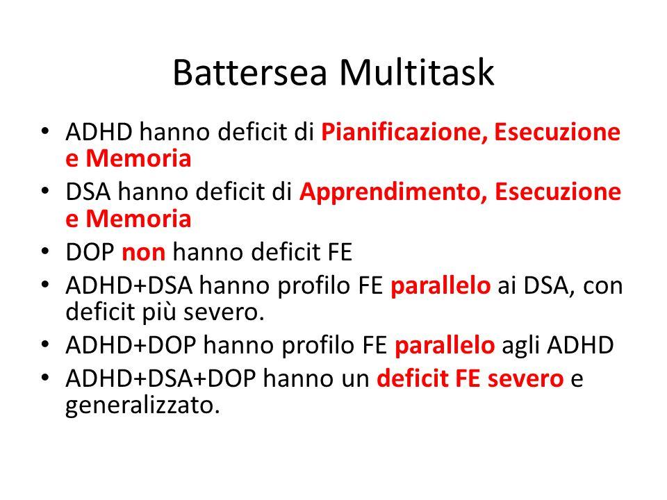 Battersea MultitaskADHD hanno deficit di Pianificazione, Esecuzione e Memoria. DSA hanno deficit di Apprendimento, Esecuzione e Memoria.