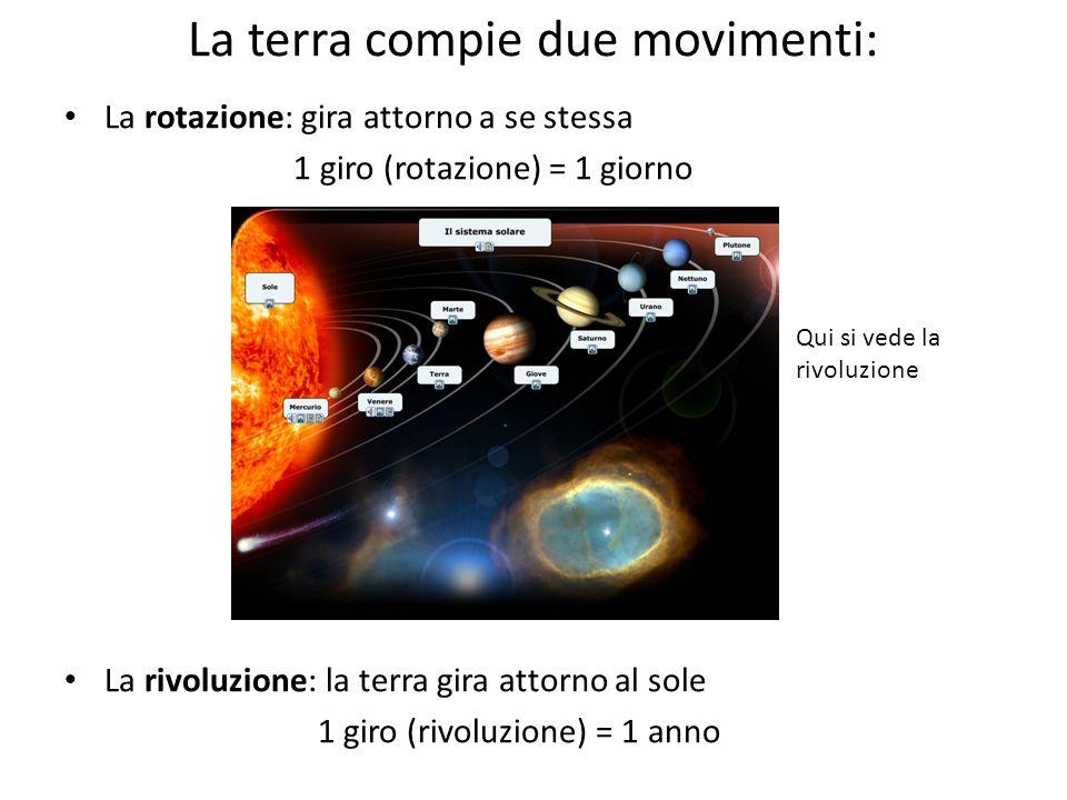 La terra compie due movimenti: