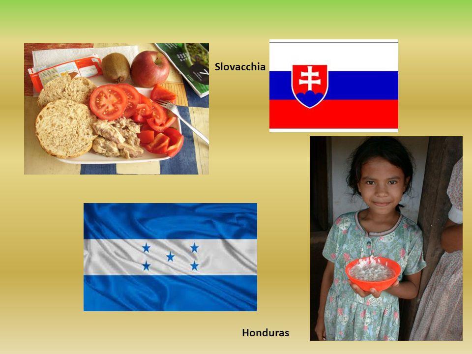 Slovacchia Honduras