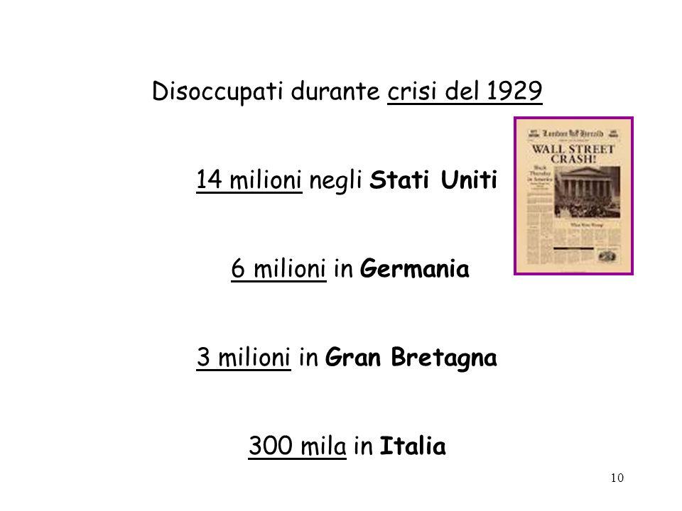 Disoccupati durante crisi del 1929