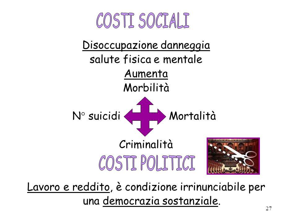 COSTI SOCIALI COSTI POLITICI Disoccupazione danneggia