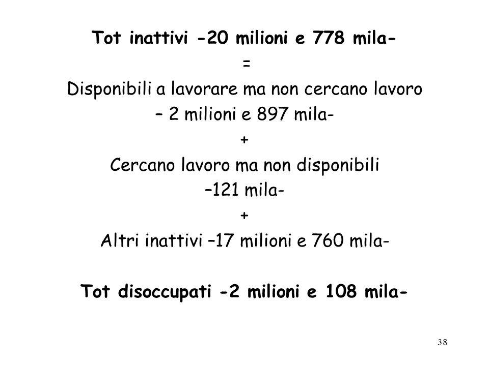 Tot inattivi -20 milioni e 778 mila- =