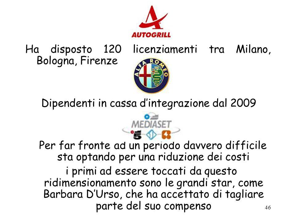 Ha disposto 120 licenziamenti tra Milano, Bologna, Firenze. Dipendenti in cassa d'integrazione dal 2009.