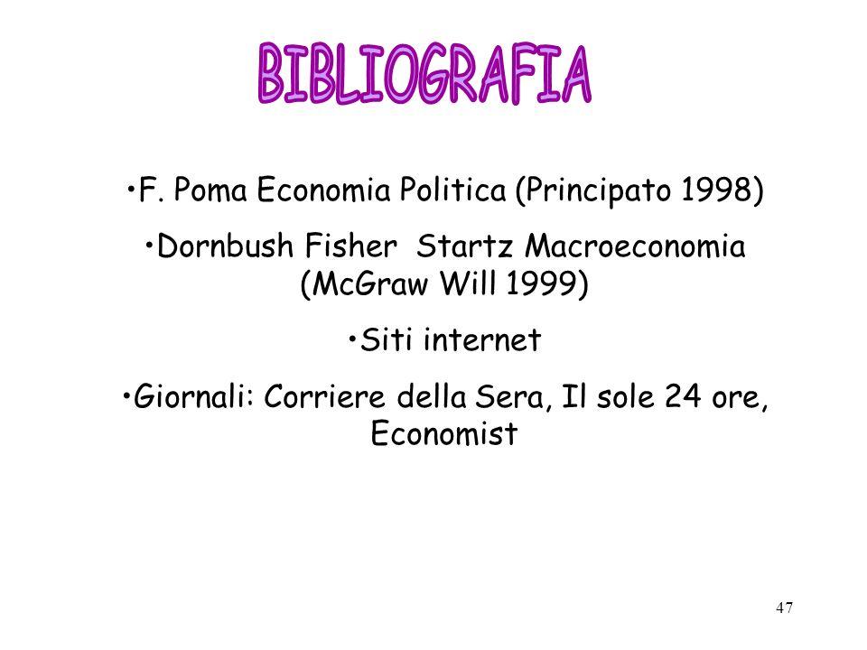 BIBLIOGRAFIA F. Poma Economia Politica (Principato 1998)