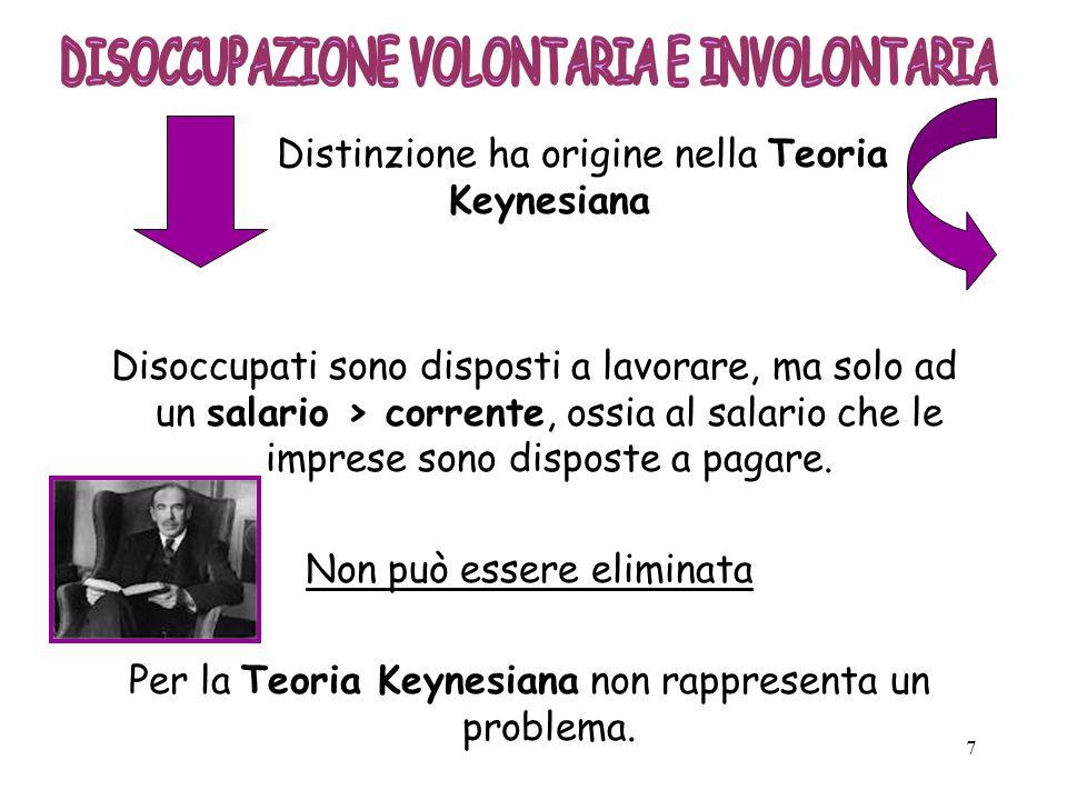 Distinzione ha origine nella Teoria Keynesiana