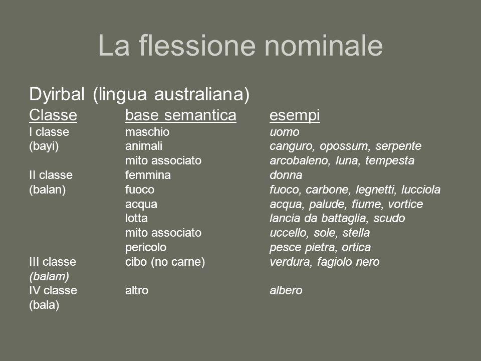 La flessione nominale Dyirbal (lingua australiana)