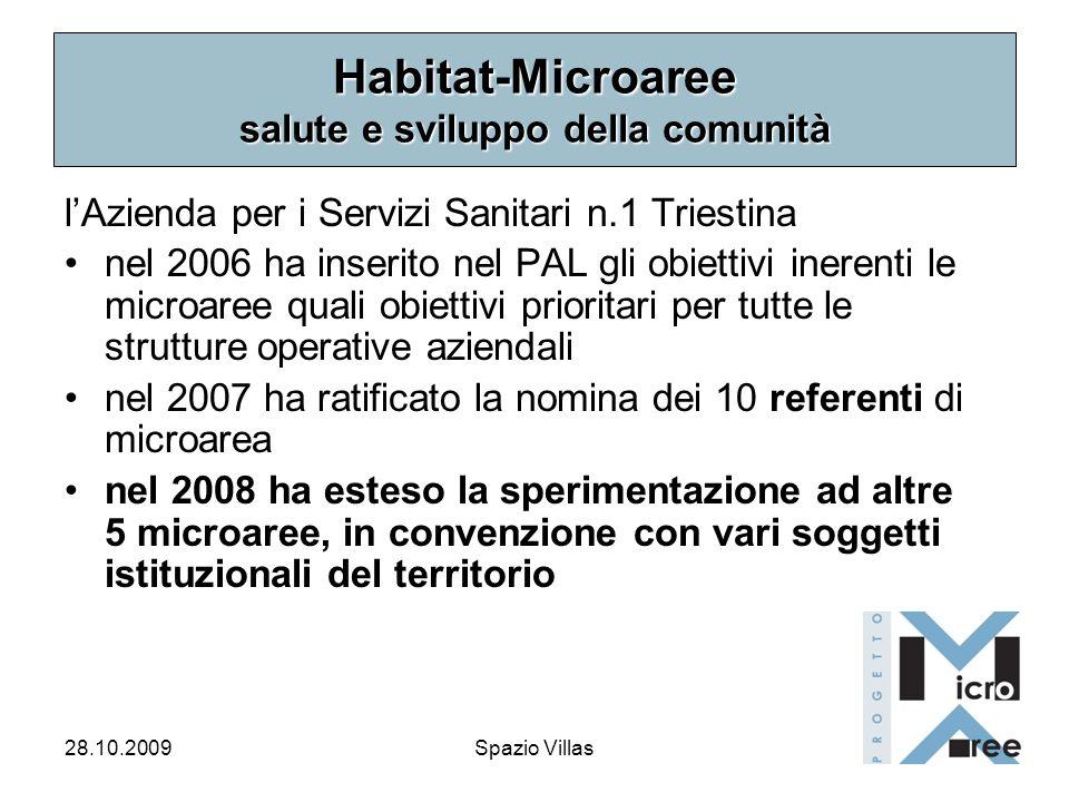 Habitat-Microaree salute e sviluppo della comunità