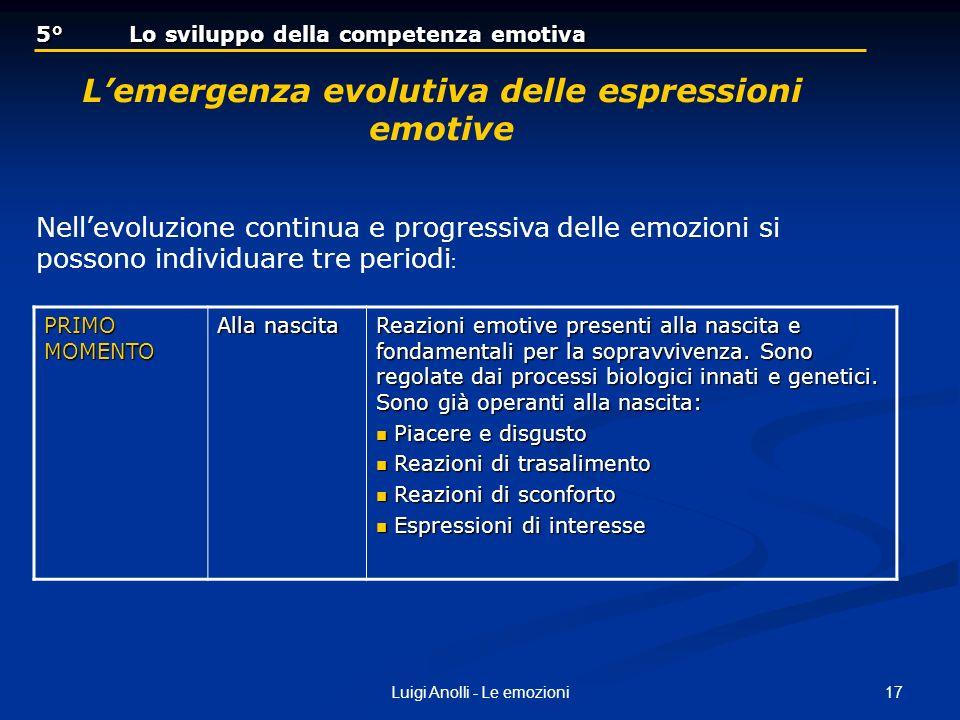 L'emergenza evolutiva delle espressioni emotive