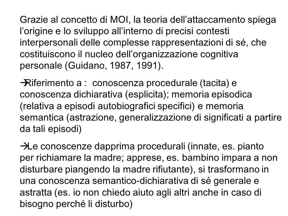 Grazie al concetto di MOI, la teoria dell'attaccamento spiega l'origine e lo sviluppo all'interno di precisi contesti interpersonali delle complesse rappresentazioni di sé, che costituiscono il nucleo dell'organizzazione cognitiva personale (Guidano, 1987, 1991).