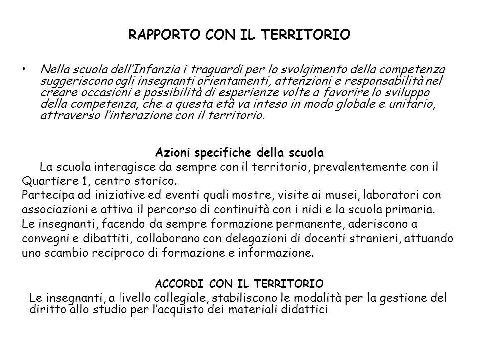 RAPPORTO CON IL TERRITORIO