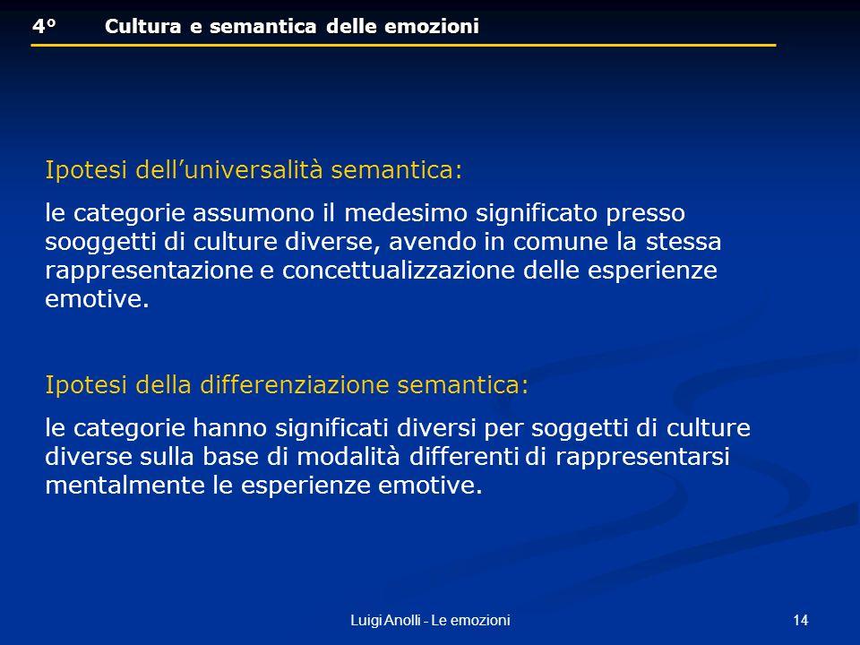 Luigi Anolli - Le emozioni