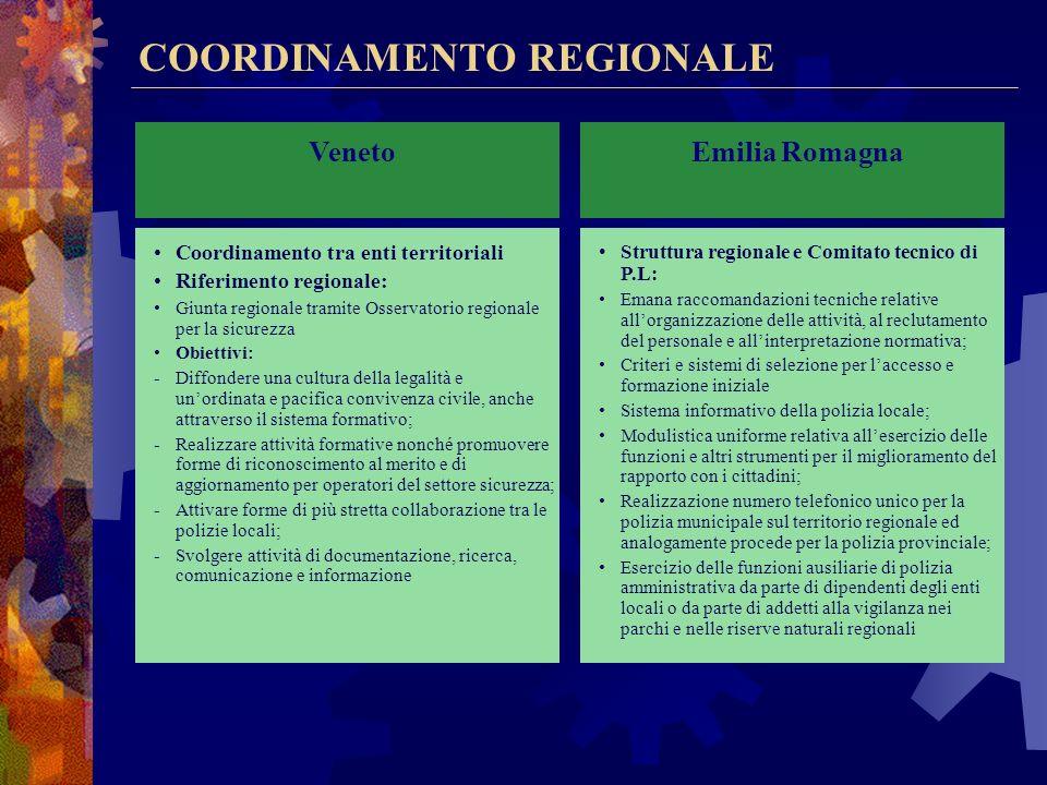 COORDINAMENTO REGIONALE