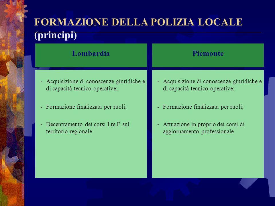 FORMAZIONE DELLA POLIZIA LOCALE (principi)