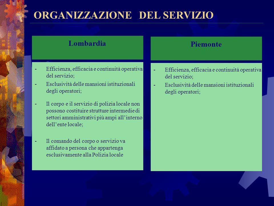 Lombardia Piemonte ORGANIZZAZIONE DEL SERVIZIO