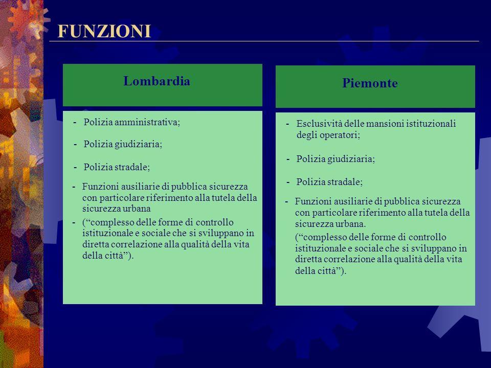 FUNZIONI Lombardia Piemonte Polizia amministrativa;