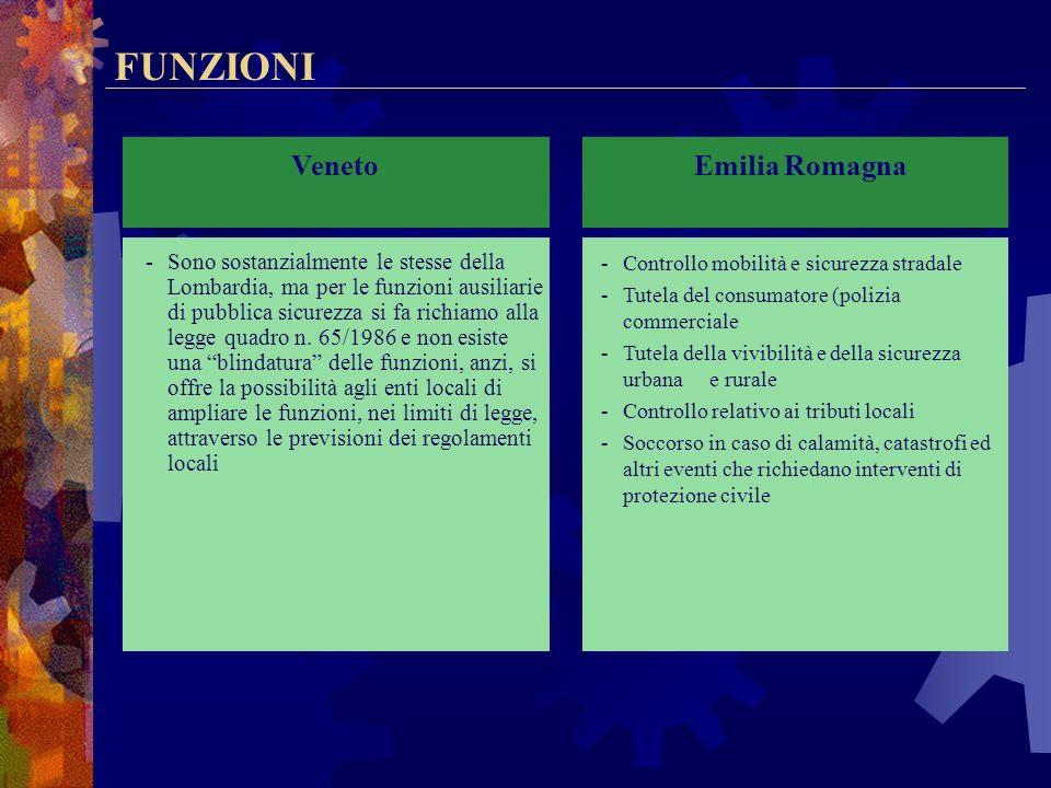 FUNZIONI Veneto Emilia Romagna