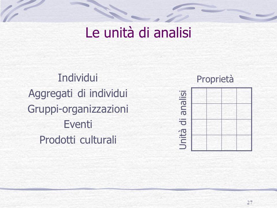 Le unità di analisi Individui Aggregati di individui