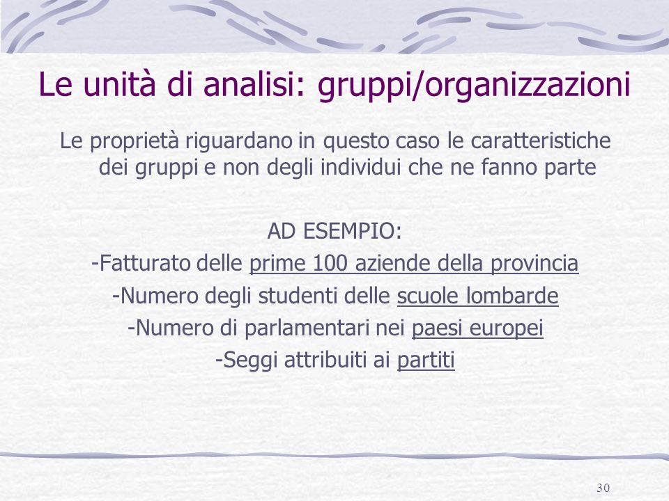 Le unità di analisi: gruppi/organizzazioni