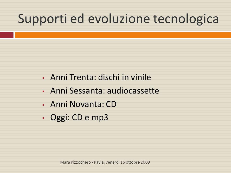 Supporti ed evoluzione tecnologica