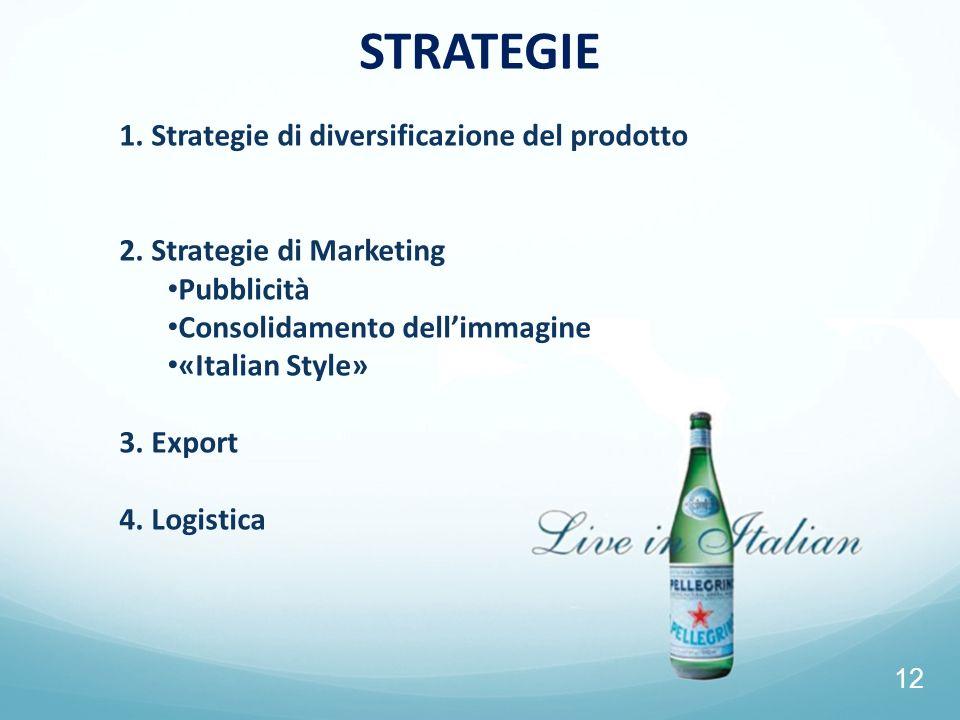 STRATEGIE 1. Strategie di diversificazione del prodotto