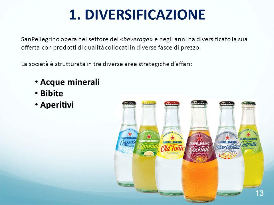 1. DIVERSIFICAZIONE Acque minerali Bibite Aperitivi