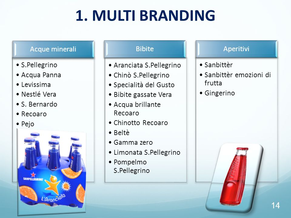 1. MULTI BRANDING Acque minerali S.Pellegrino Acqua Panna Levissima