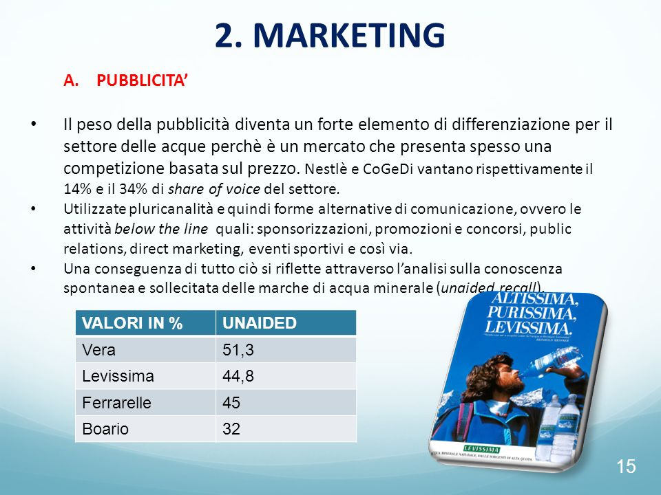 2. MARKETING PUBBLICITA'