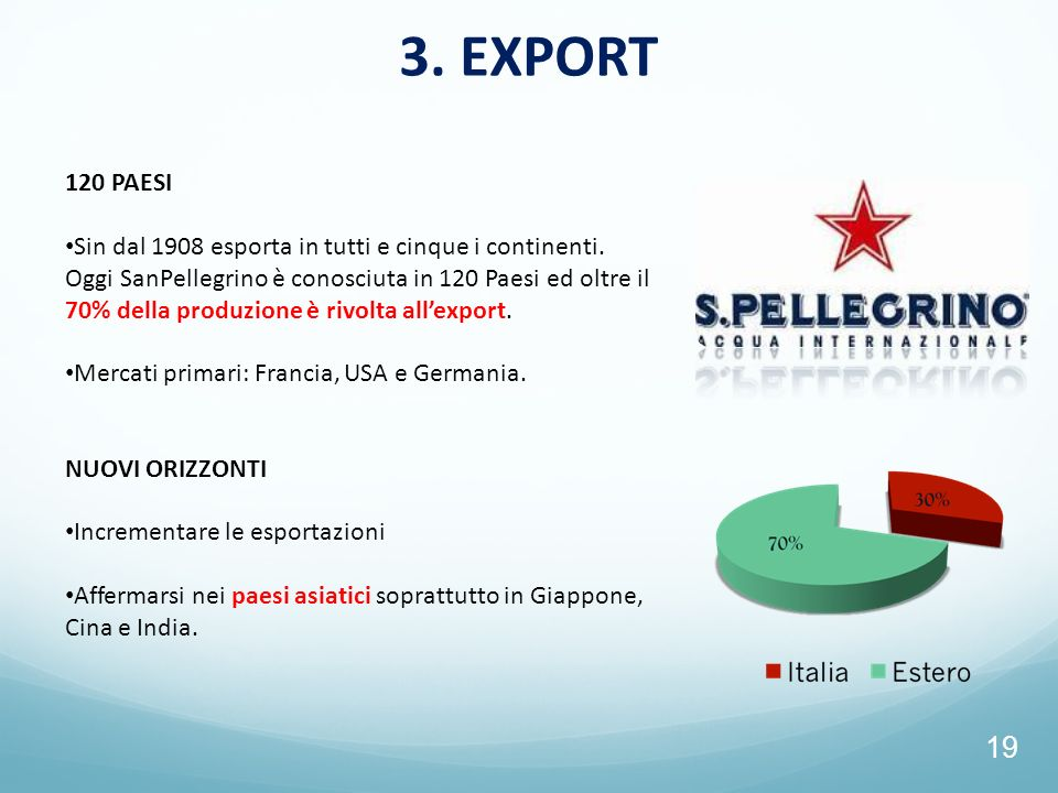 3. EXPORT 120 PAESI. Sin dal 1908 esporta in tutti e cinque i continenti.