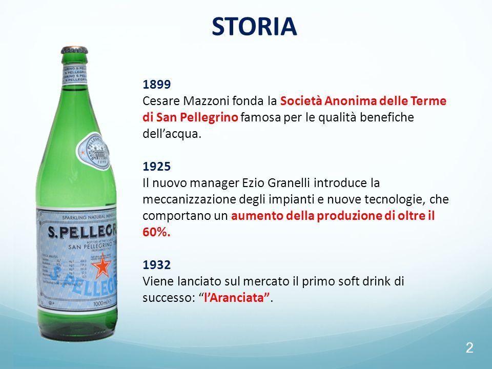 STORIA 1899. Cesare Mazzoni fonda la Società Anonima delle Terme di San Pellegrino famosa per le qualità benefiche dell'acqua.