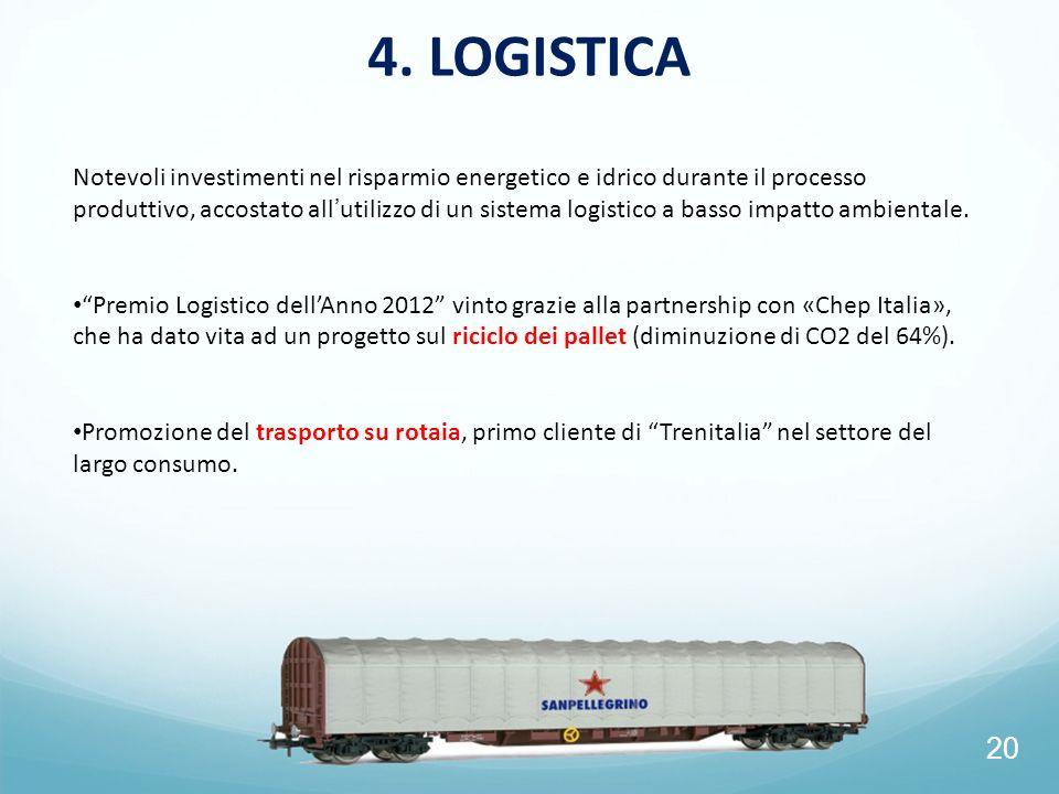 4. LOGISTICA