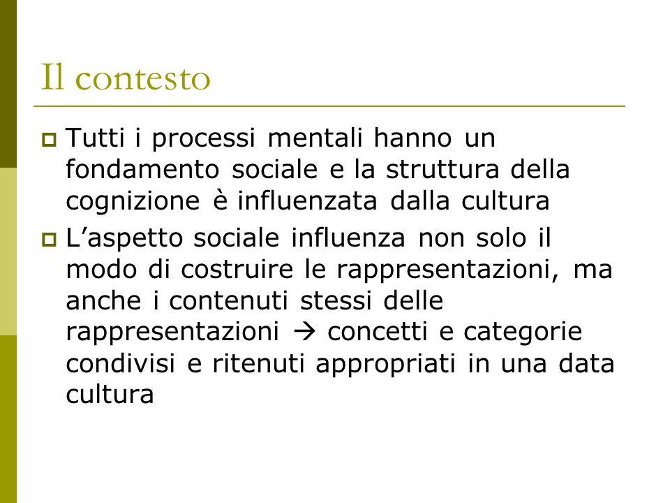 Il contesto Tutti i processi mentali hanno un fondamento sociale e la struttura della cognizione è influenzata dalla cultura.
