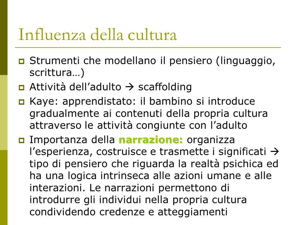 Influenza della cultura
