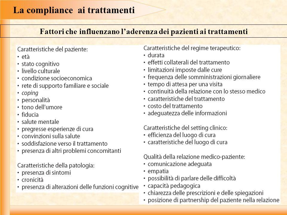 La compliance ai trattamenti