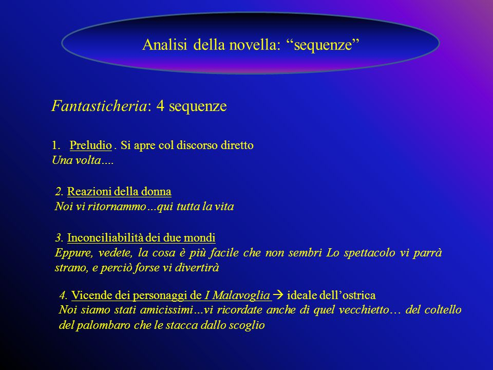 Analisi della novella: sequenze
