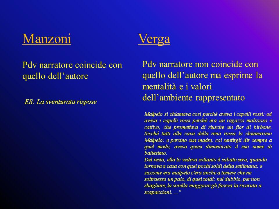 Manzoni Verga Pdv narratore coincide con quello dell'autore