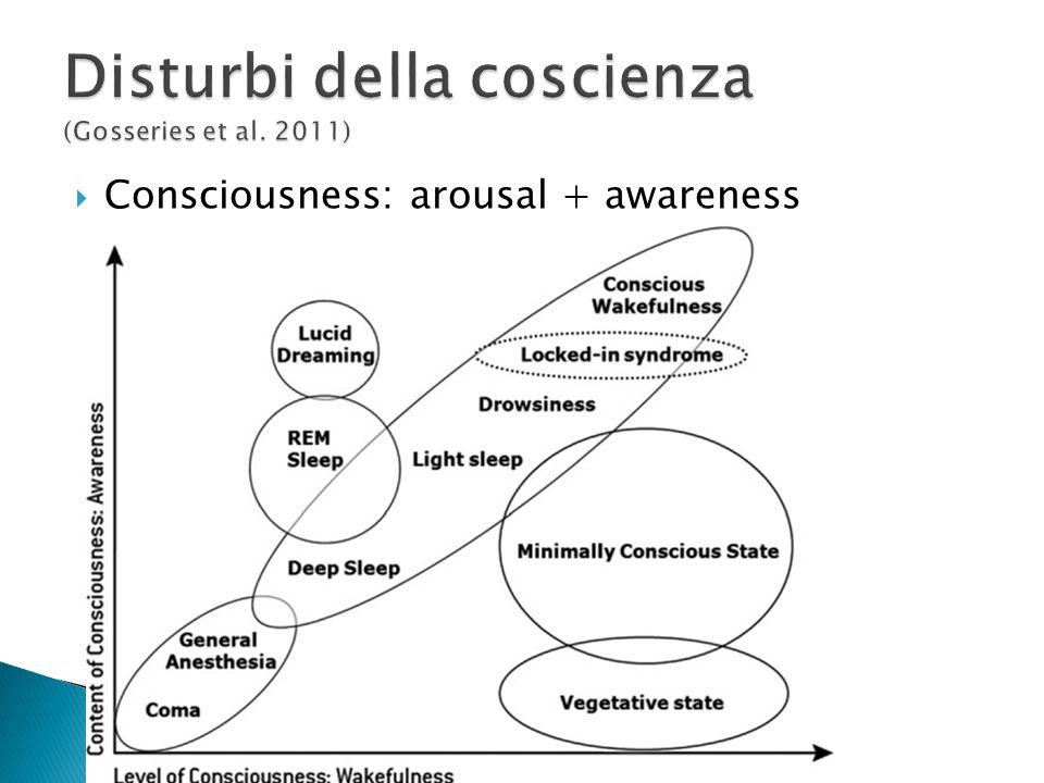 Disturbi della coscienza (Gosseries et al. 2011)
