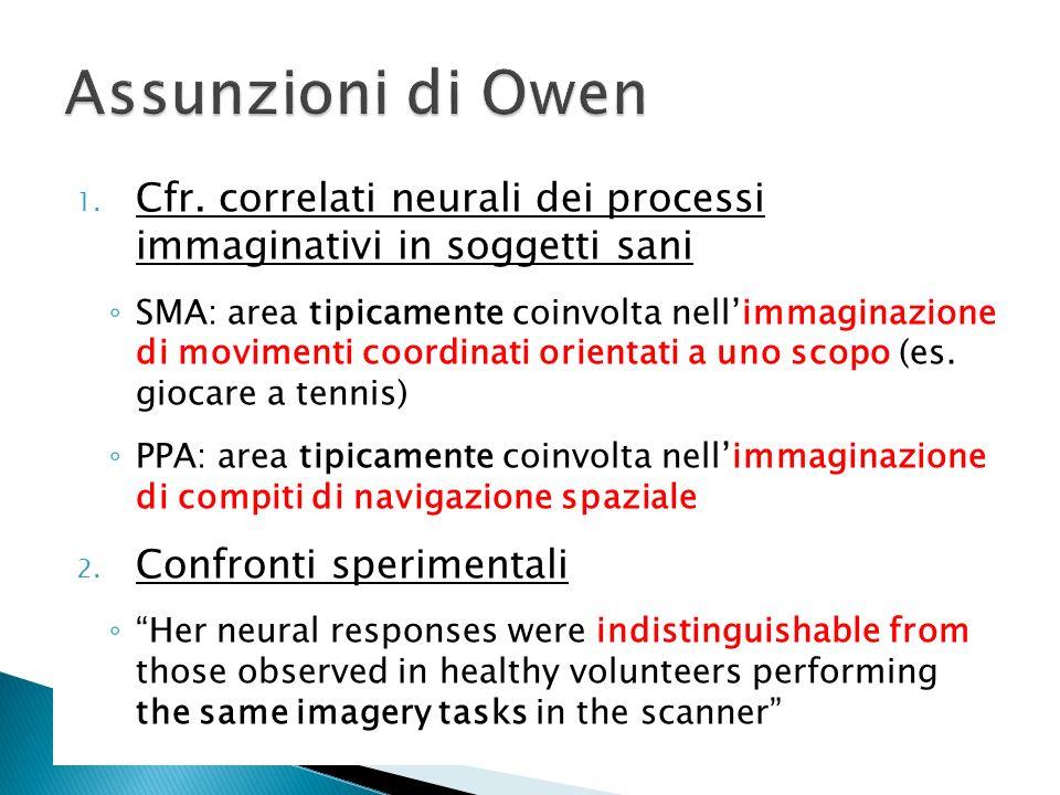 Assunzioni di Owen Cfr. correlati neurali dei processi immaginativi in soggetti sani.