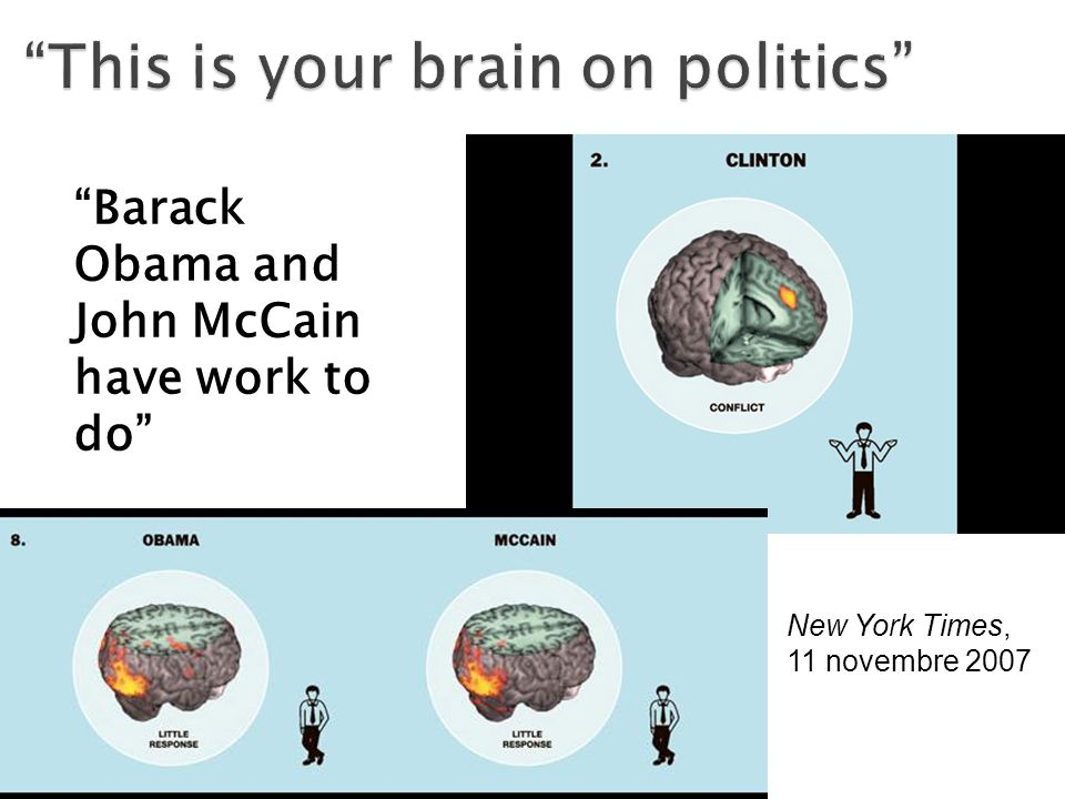 This is your brain on politics