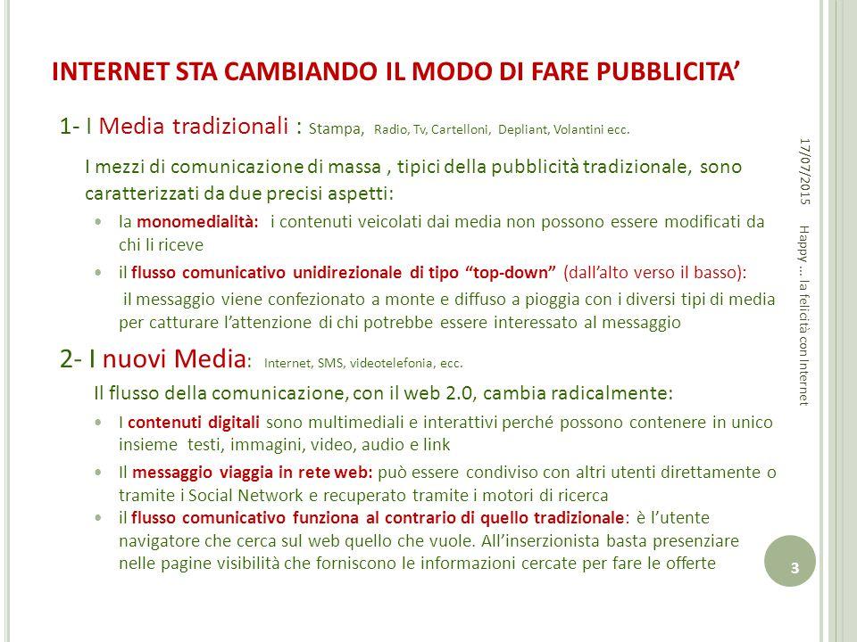 INTERNET STA CAMBIANDO IL MODO DI FARE PUBBLICITA'